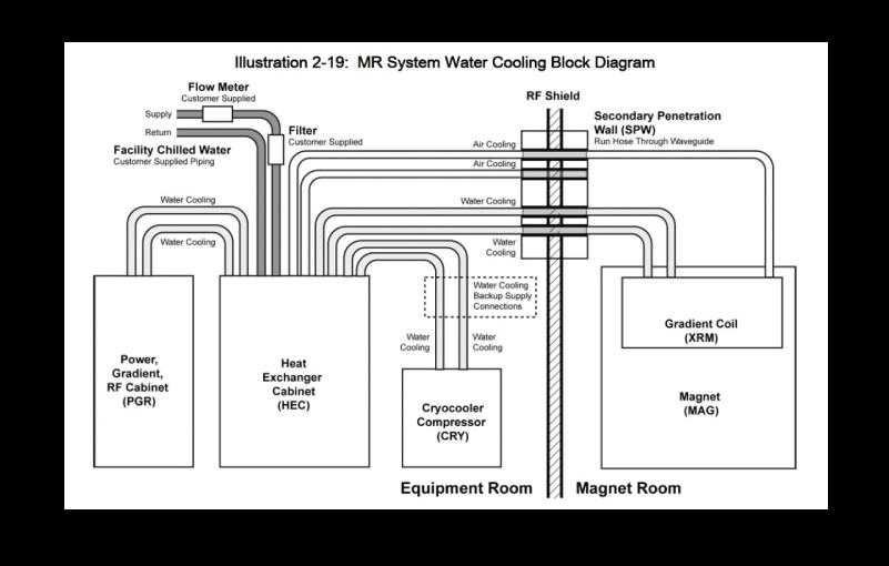 medical-imaging-cooling-17